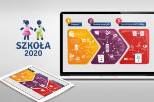 Małgorzata Walisiak Portfolio Szkoła 2020