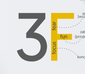 Fun Fear Focus - wydajność i kreatywność w pracy