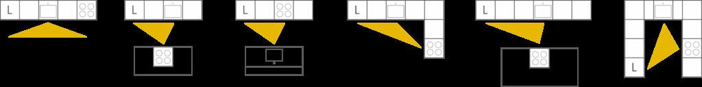 trójkąt roboczy Ergonomiczna kuchnia Moje Projektowanie wygodna kuchnia