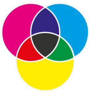 Tryb kolorów CMYK kod koloru CMYK