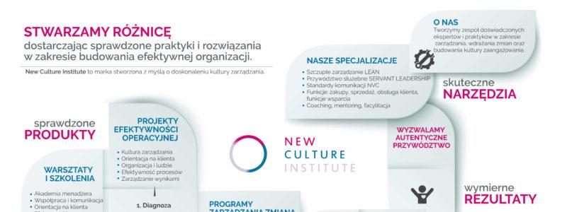 Projekt inforgrafiki - one pager