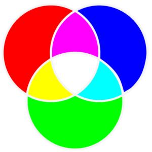 Tryb kolorów RGB, kod koloru RGB